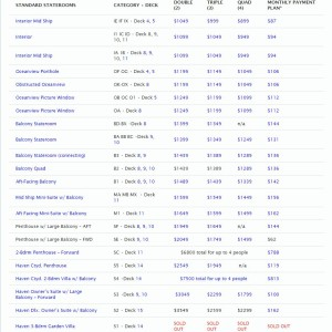 cabin_booking_costs