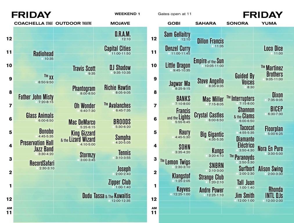 Coachella 2017 Set Times - Friday