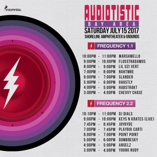 Audiotistic 2017 Set Times
