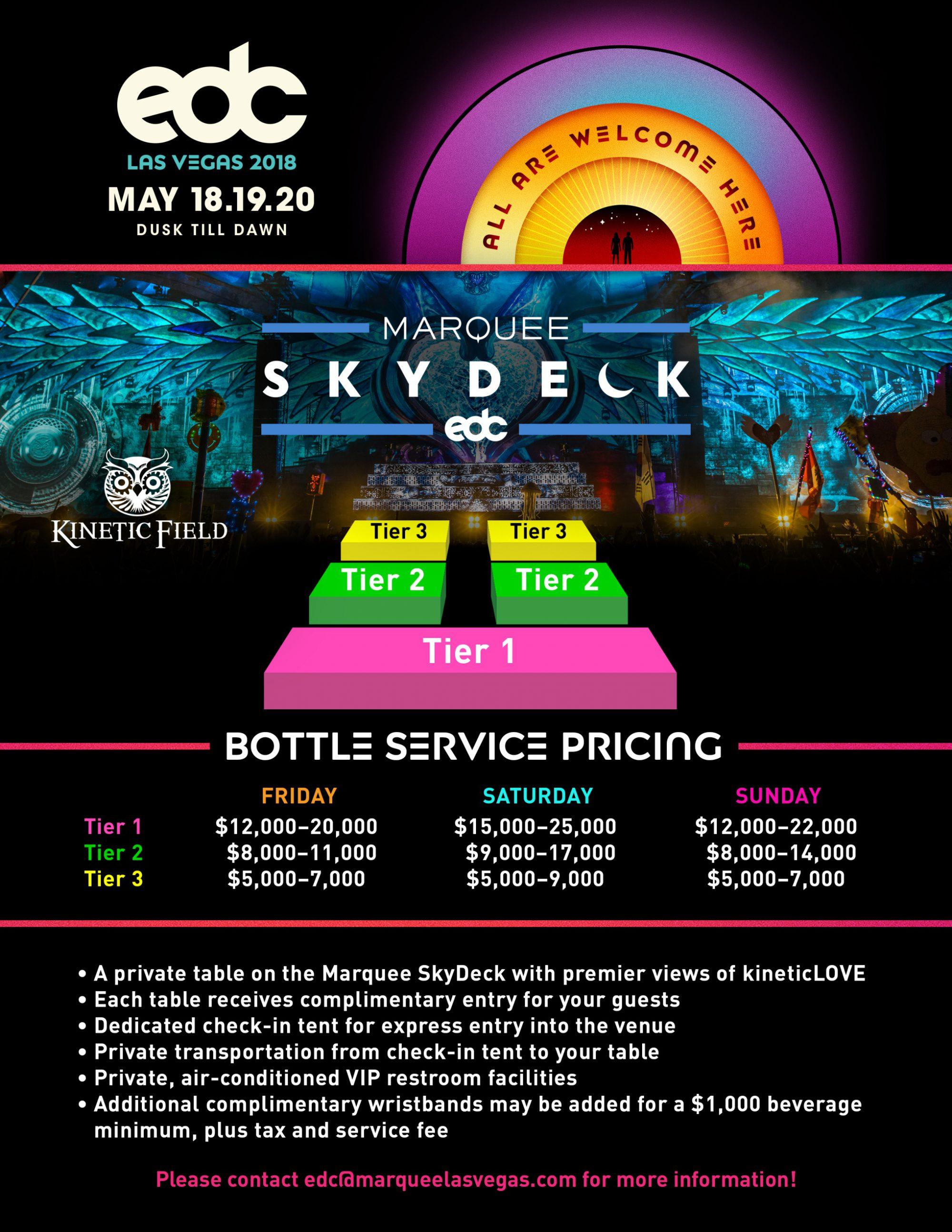 Marquee SkyDeck EDC Las Vegas 2018