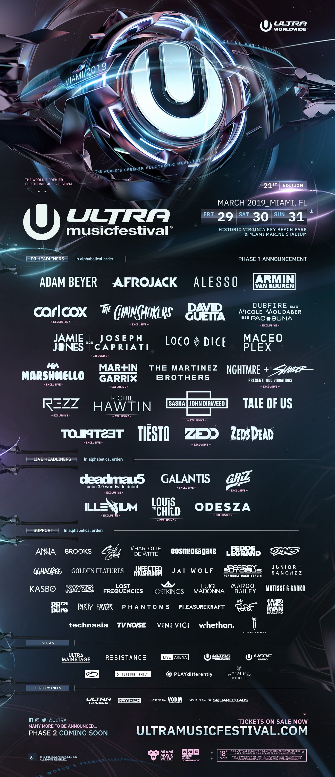 Ultra Music Festival 2019 Phase 1 Lineup