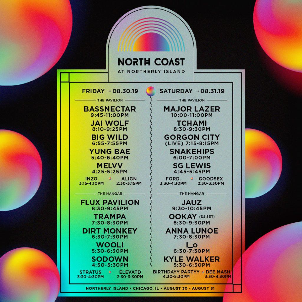 North Coast 2019 Set Times