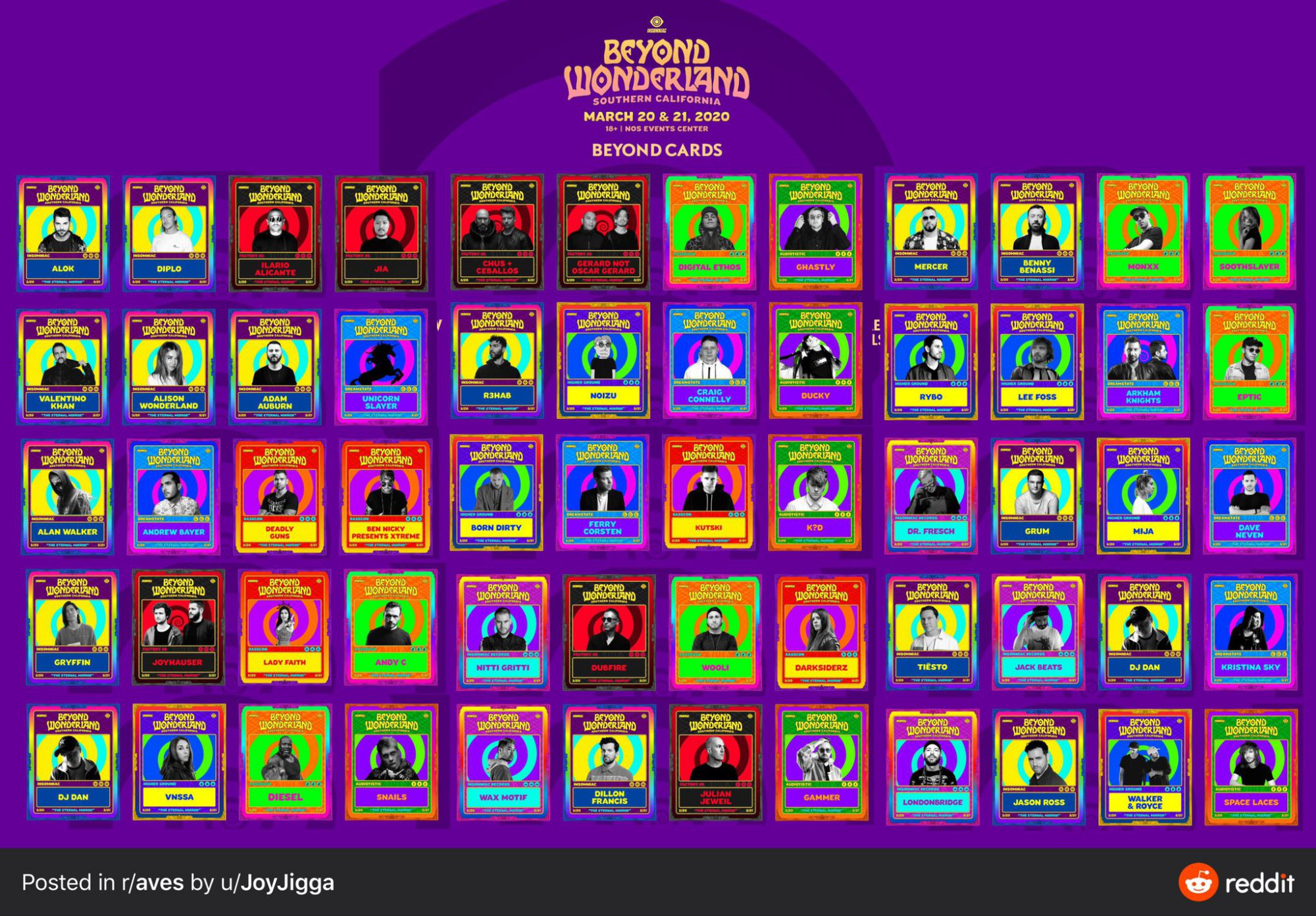 Beyond Wonderland SoCal 2020 Cards Lineup