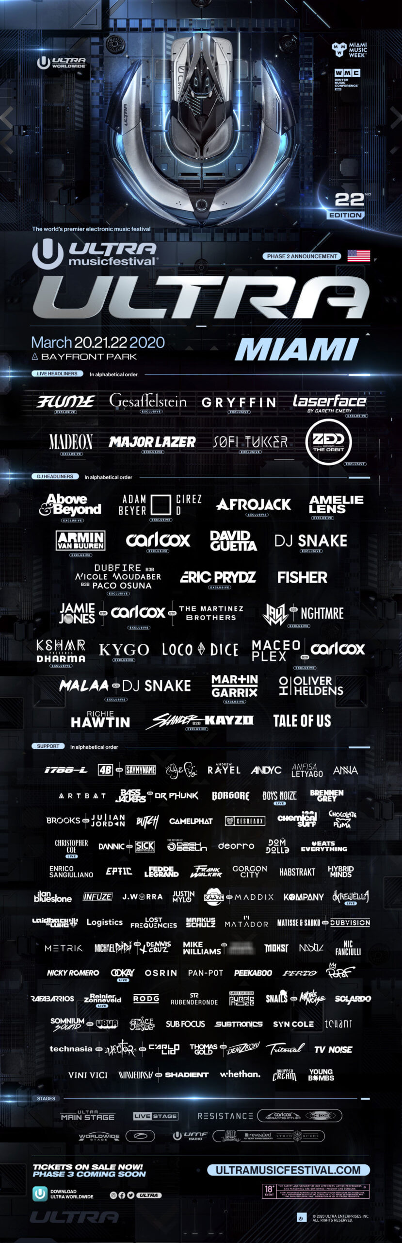 Ultra Music Festival 2020 Phase 2 Lineup