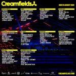 Creamfields 2020 Lineup Sunday