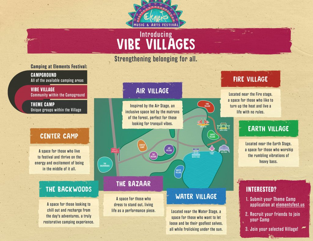 Vibe Villages, Elements Festival, Camping Map
