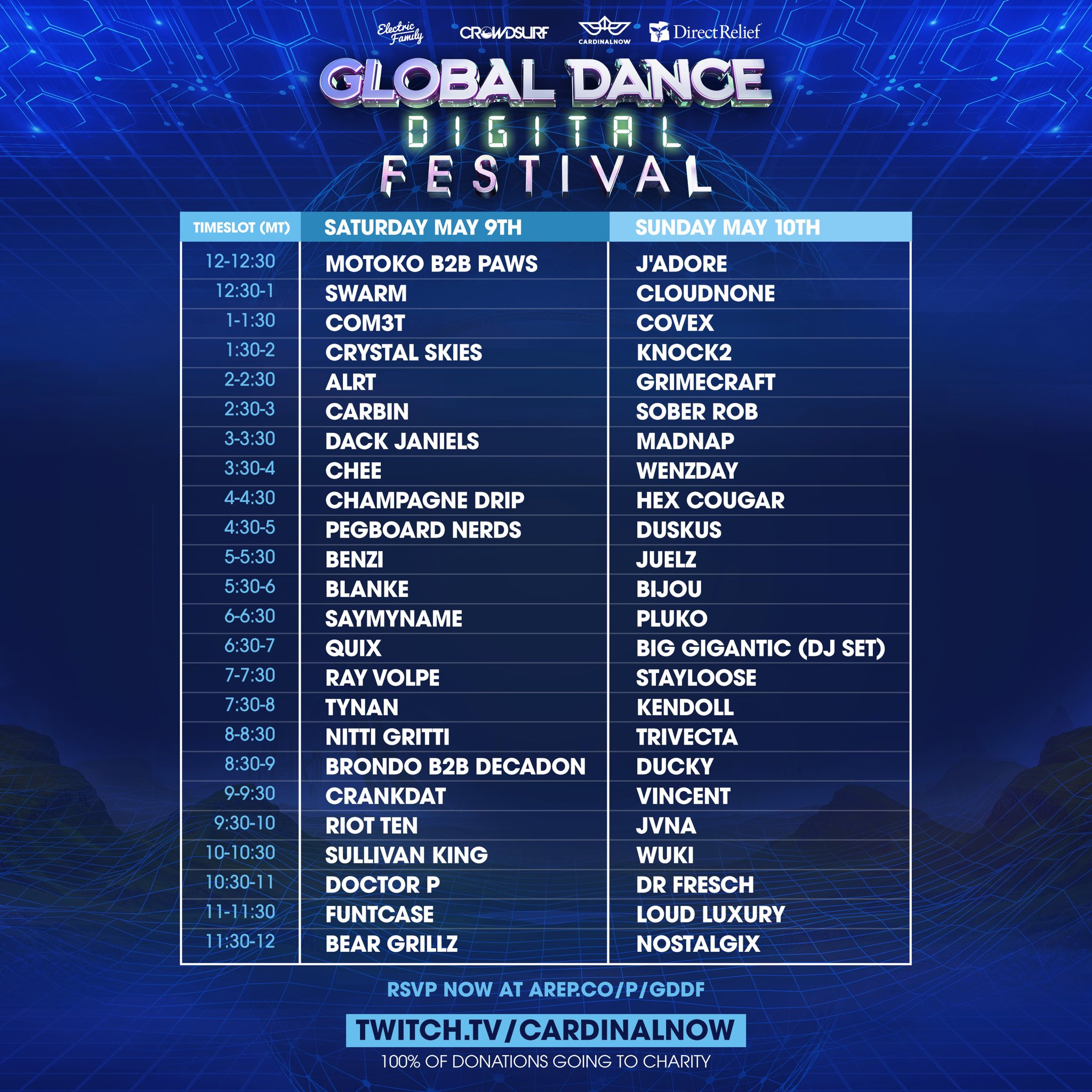 Global Dance Digital Festival - Schedule