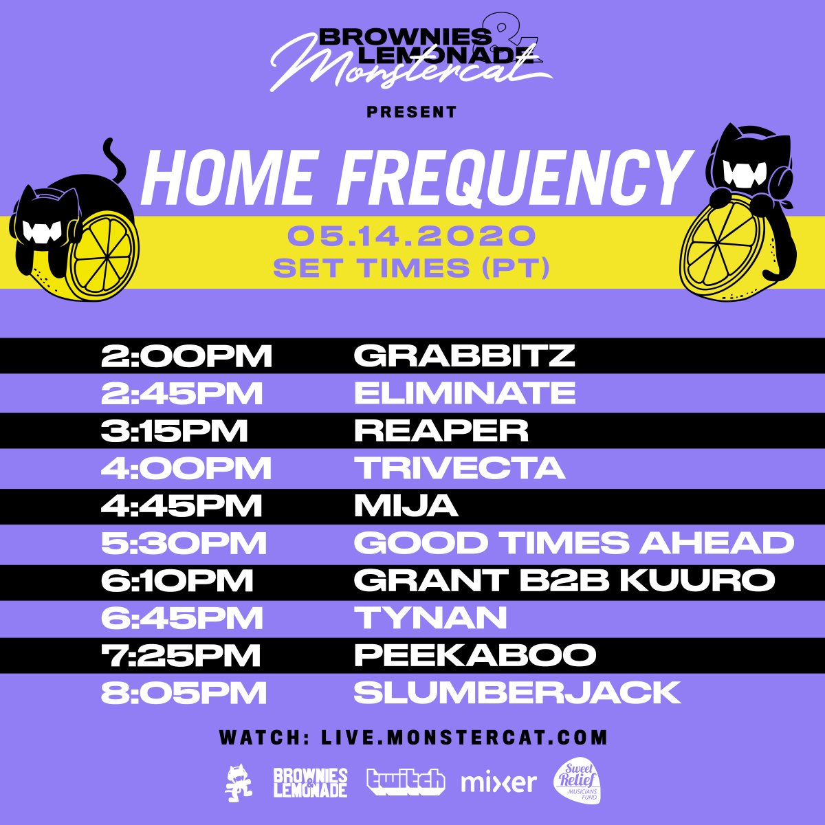 Home Frequency Set Times